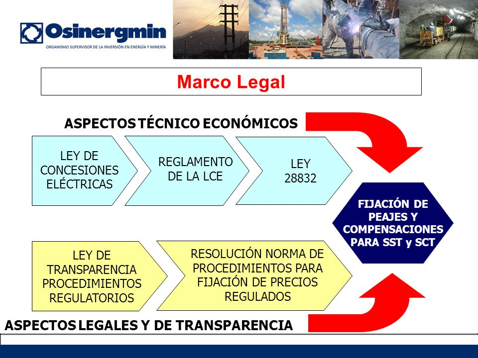 Marco Legal ASPECTOS TÉCNICO ECONÓMICOS