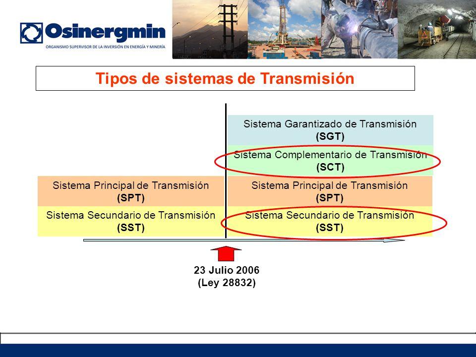 Tipos de sistemas de Transmisión