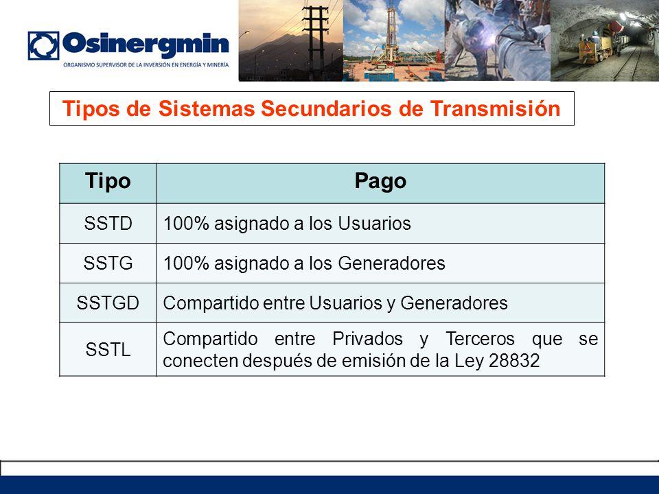 Tipos de Sistemas Secundarios de Transmisión