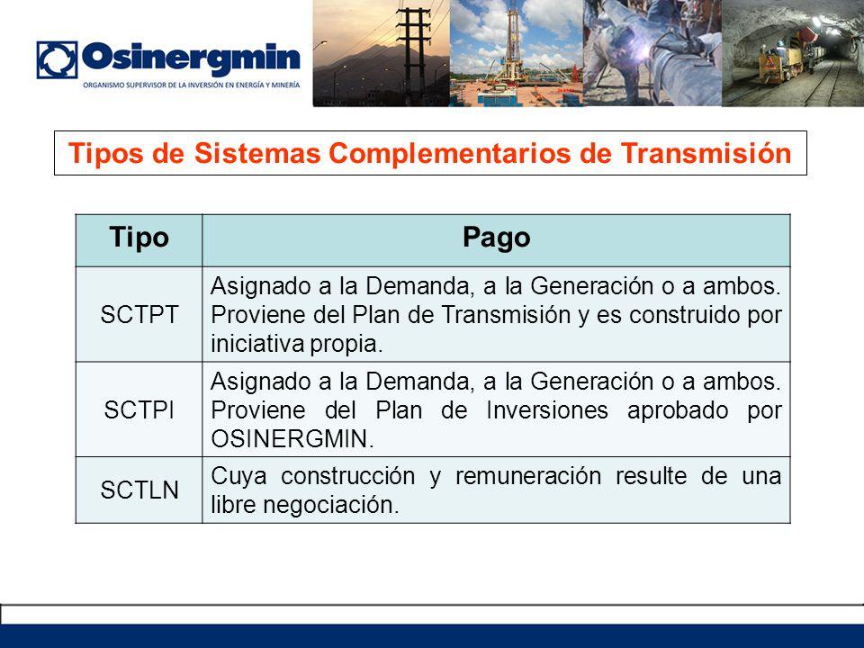 Tipos de Sistemas Complementarios de Transmisión