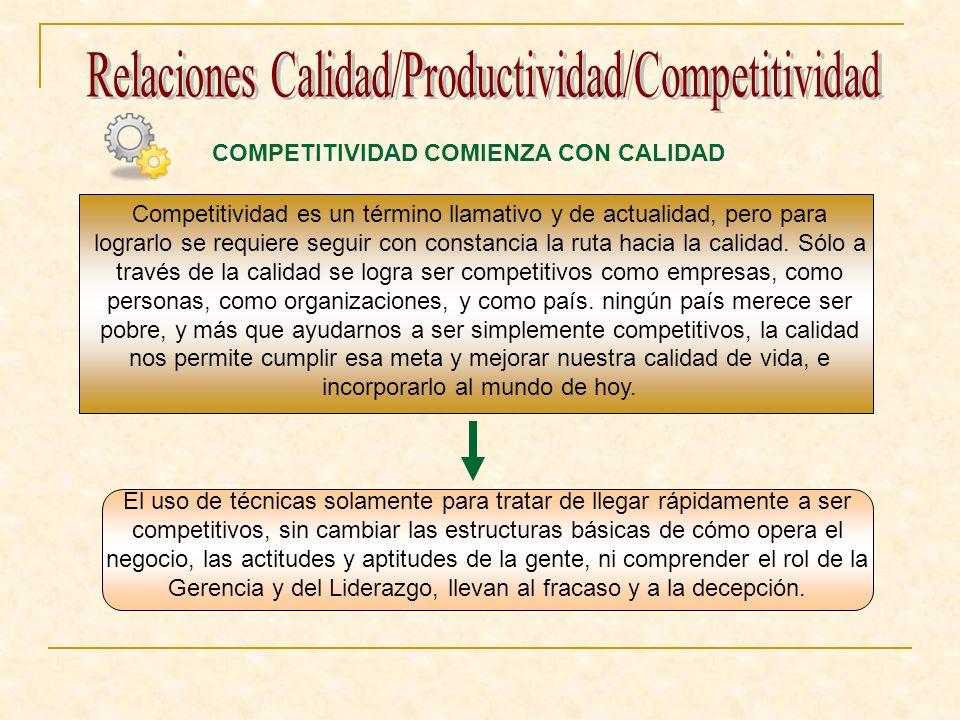 Relaciones Calidad/Productividad/Competitividad