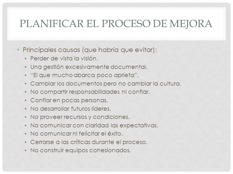 PLANIFICAR EL PROCESO DE MEJORA