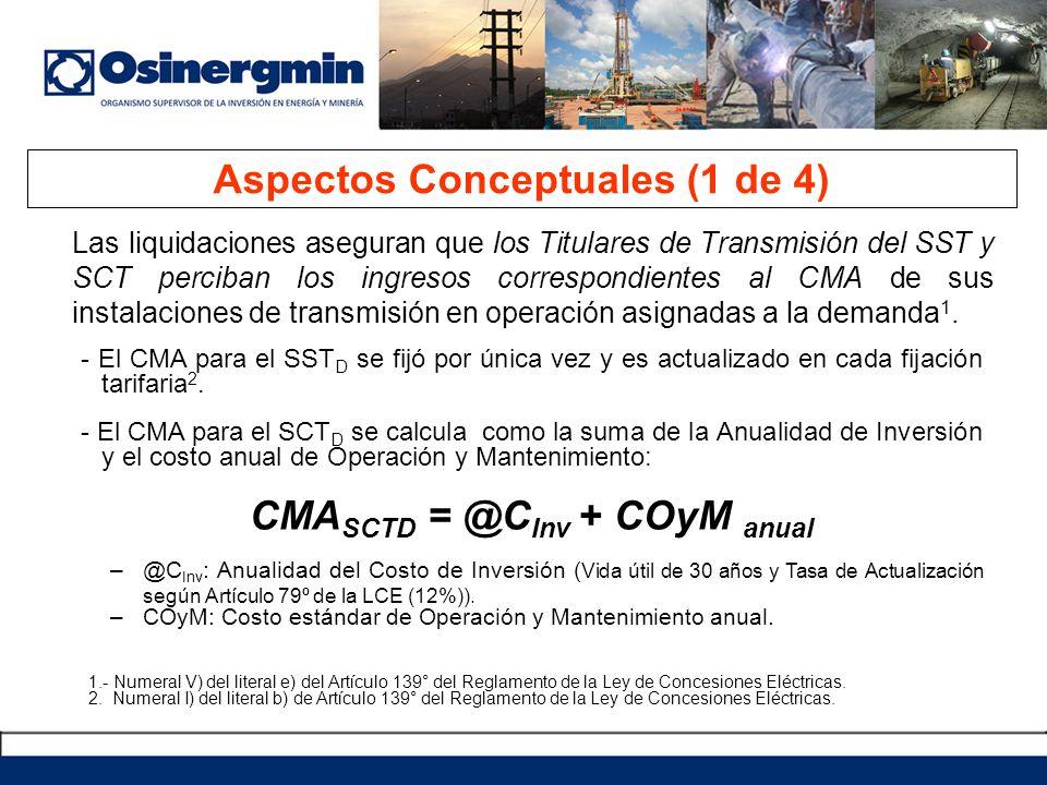 Aspectos Conceptuales (1 de 4) CMASCTD = @CInv + COyM anual