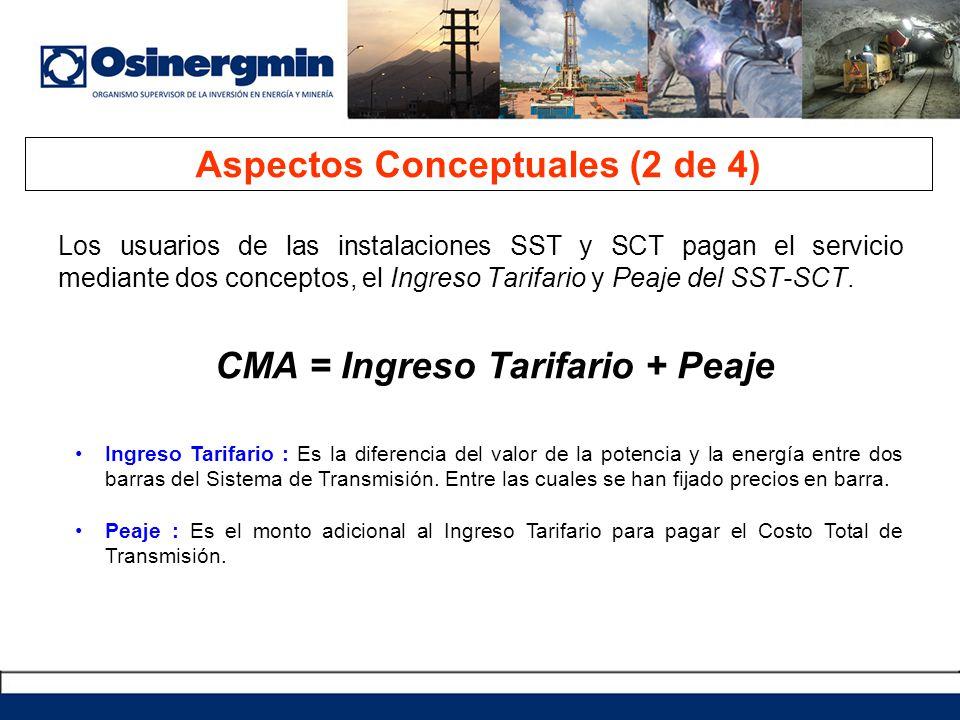 Aspectos Conceptuales (2 de 4) CMA = Ingreso Tarifario + Peaje