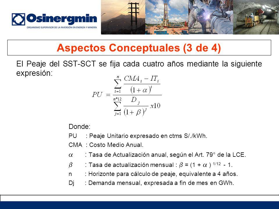 Aspectos Conceptuales (3 de 4)