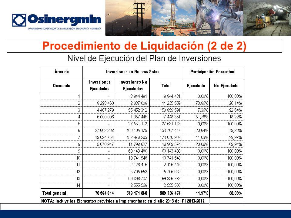 Procedimiento de Liquidación (2 de 2)