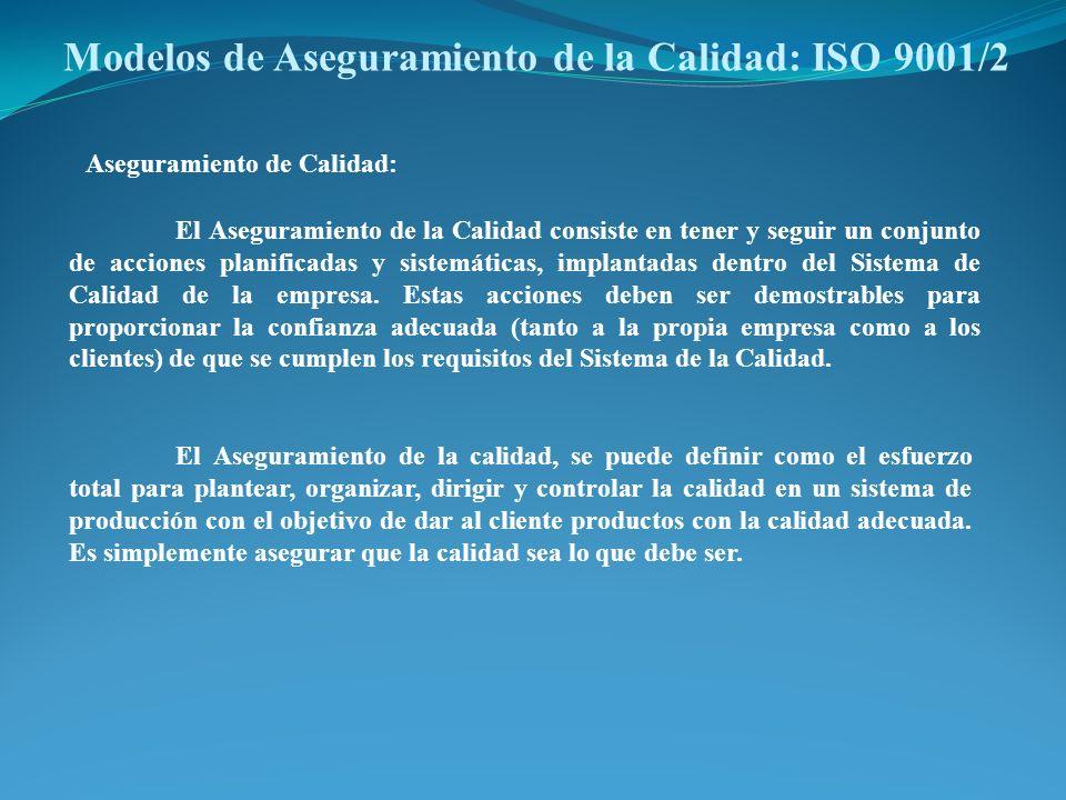 Modelos de Aseguramiento de la Calidad: ISO 9001/2
