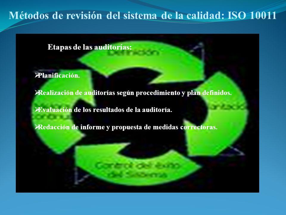 Métodos de revisión del sistema de la calidad: ISO 10011