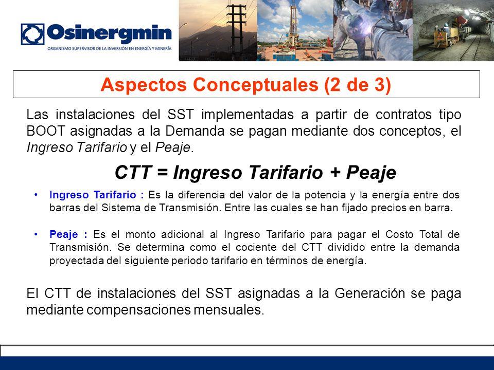 Aspectos Conceptuales (2 de 3) CTT = Ingreso Tarifario + Peaje