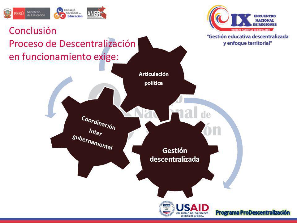 Conclusión Proceso de Descentralización en funcionamiento exige: