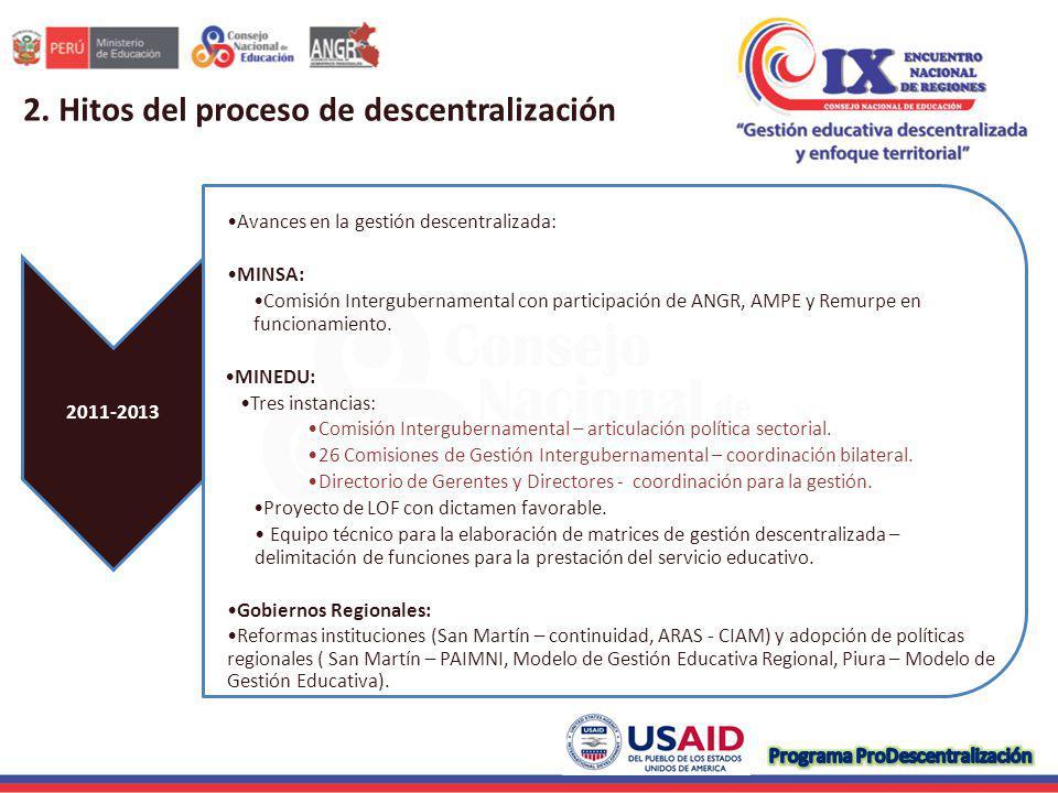 2. Hitos del proceso de descentralización