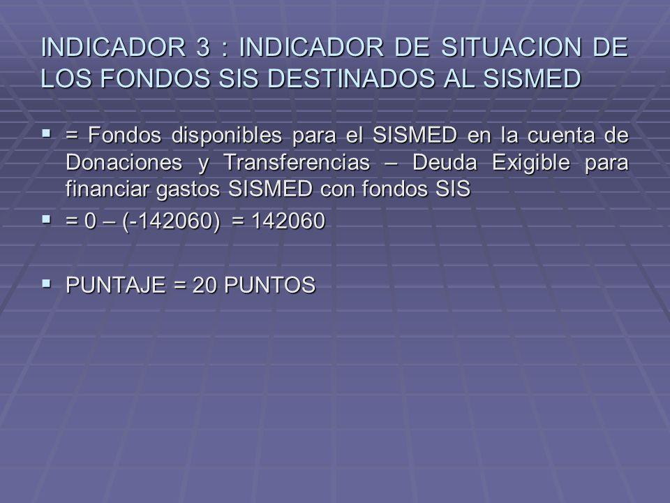 INDICADOR 3 : INDICADOR DE SITUACION DE LOS FONDOS SIS DESTINADOS AL SISMED