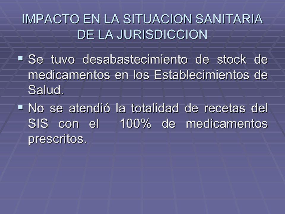 IMPACTO EN LA SITUACION SANITARIA DE LA JURISDICCION