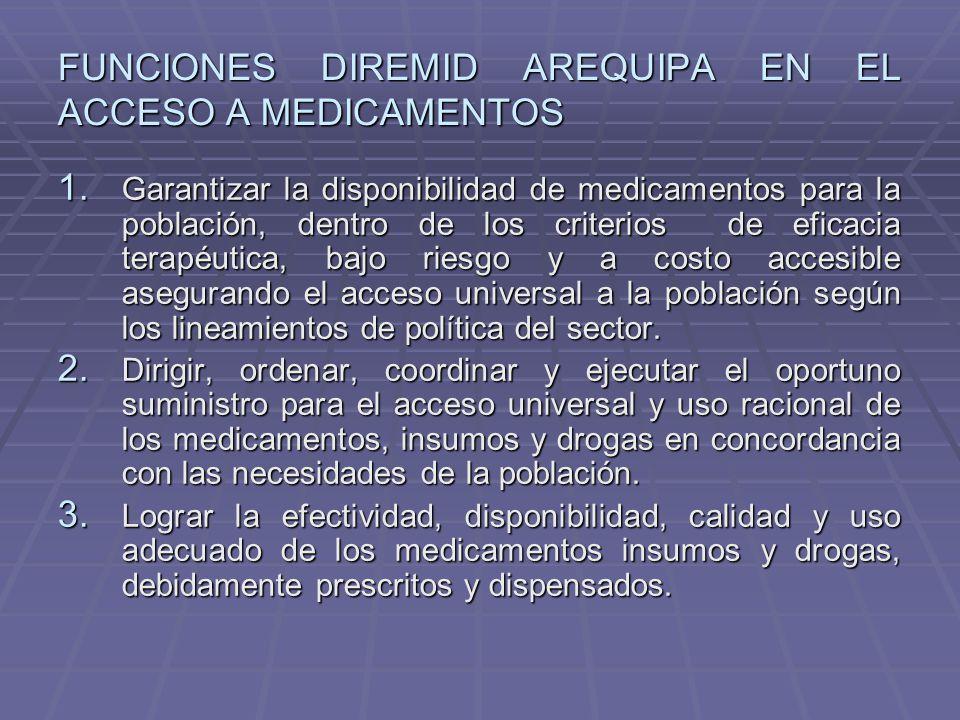 FUNCIONES DIREMID AREQUIPA EN EL ACCESO A MEDICAMENTOS