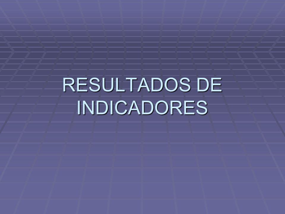 RESULTADOS DE INDICADORES