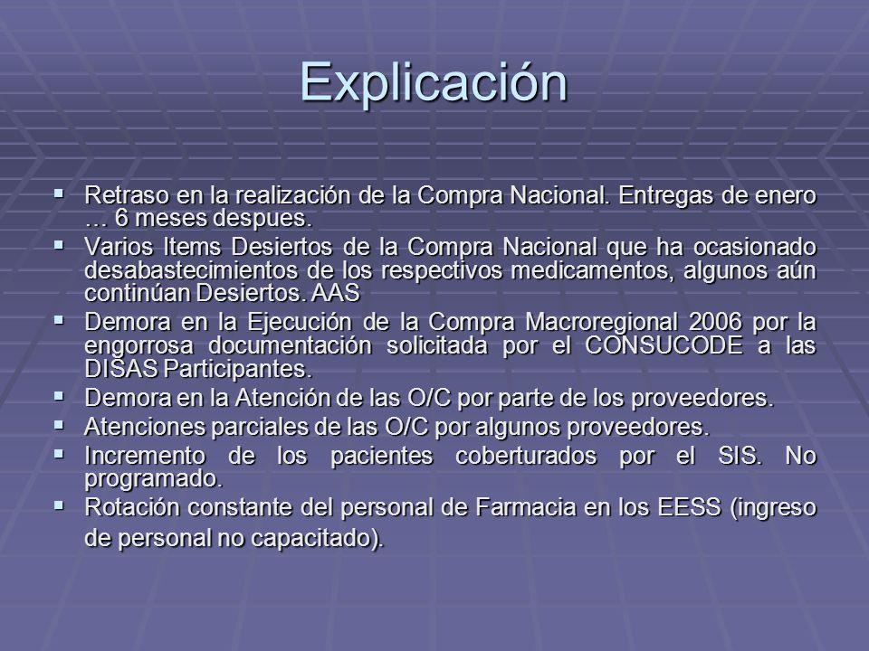 Explicación Retraso en la realización de la Compra Nacional. Entregas de enero … 6 meses despues.