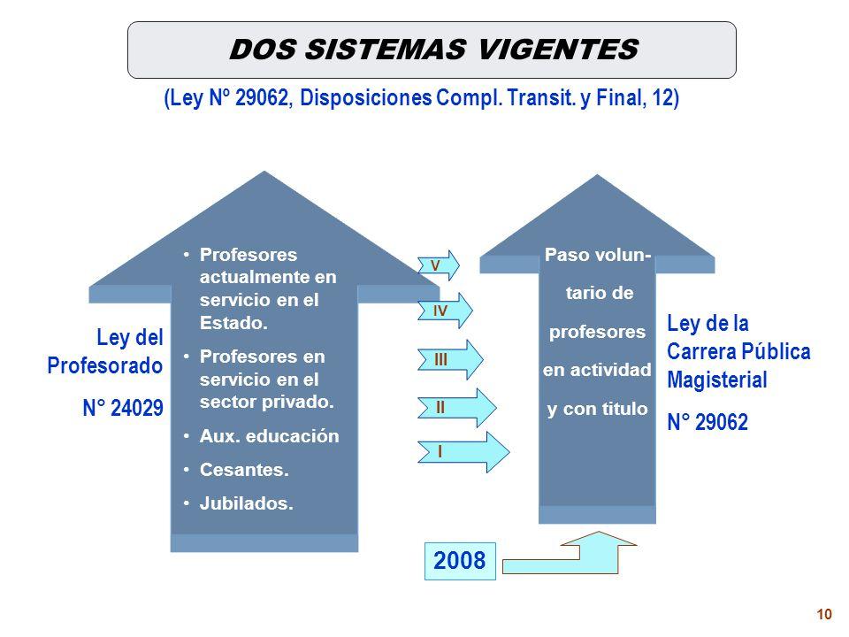 DOS SISTEMAS VIGENTES (Ley Nº 29062, Disposiciones Compl. Transit. y Final, 12) Paso volun- tario de profesores en actividad y con titulo.