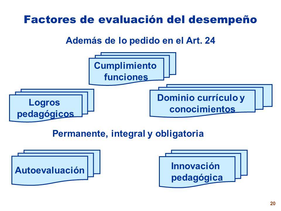 Factores de evaluación del desempeño