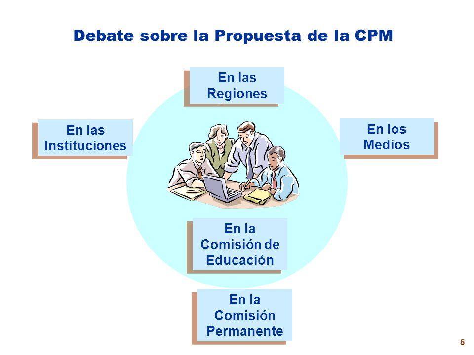 Debate sobre la Propuesta de la CPM