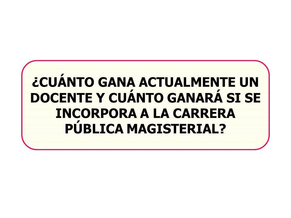 ¿CUÁNTO GANA ACTUALMENTE UN DOCENTE Y CUÁNTO GANARÁ SI SE INCORPORA A LA CARRERA PÚBLICA MAGISTERIAL