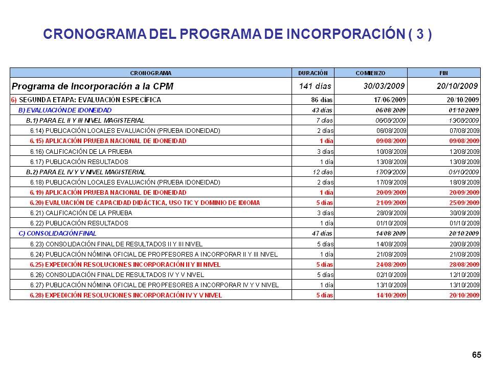 CRONOGRAMA DEL PROGRAMA DE INCORPORACIÓN ( 3 )