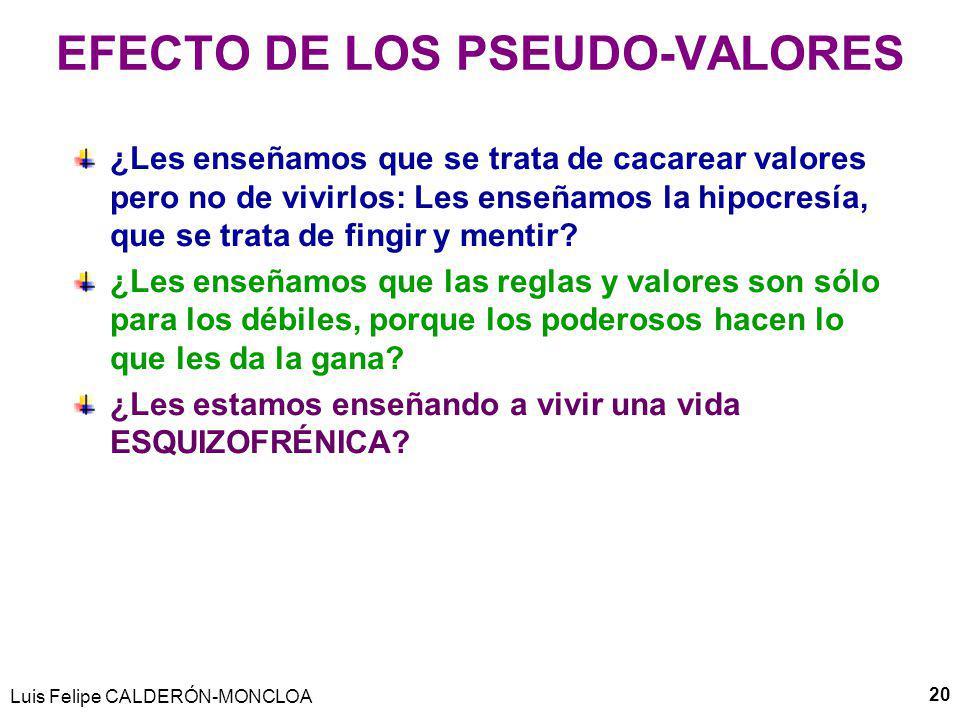 EFECTO DE LOS PSEUDO-VALORES