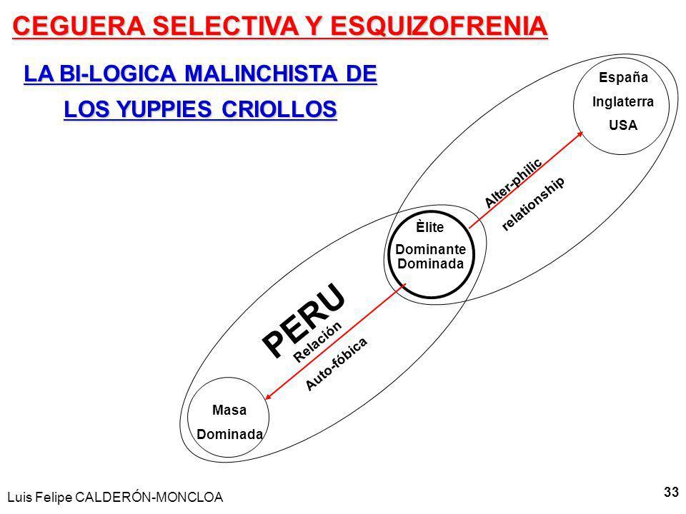 PERU CEGUERA SELECTIVA Y ESQUIZOFRENIA