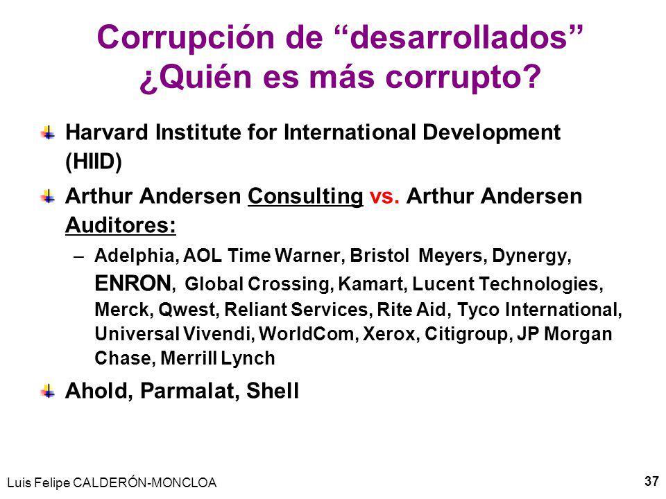 Corrupción de desarrollados ¿Quién es más corrupto