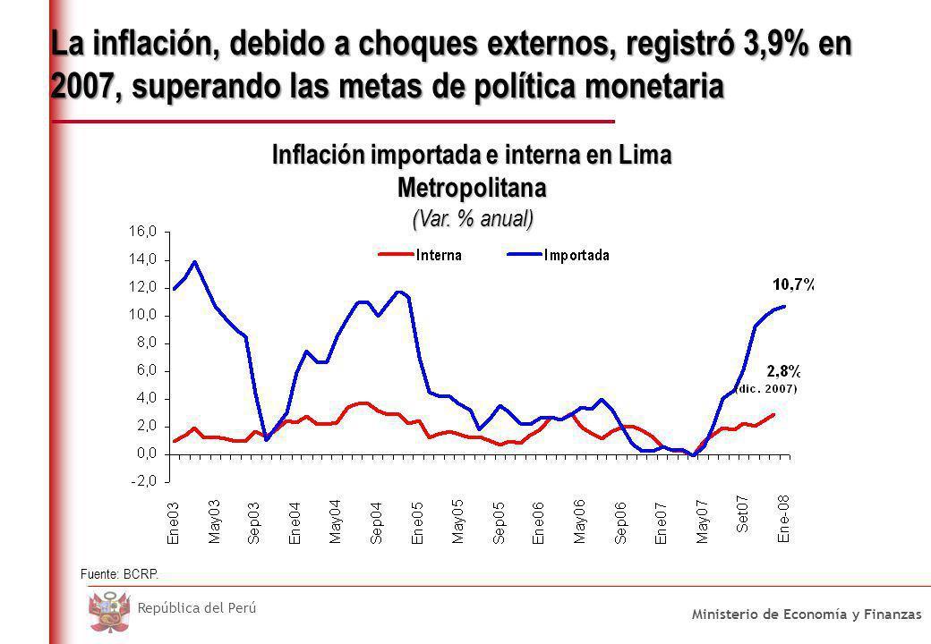 Inflación de países 2007 - Total y Alimentos y Bebidas (Var. % anual)