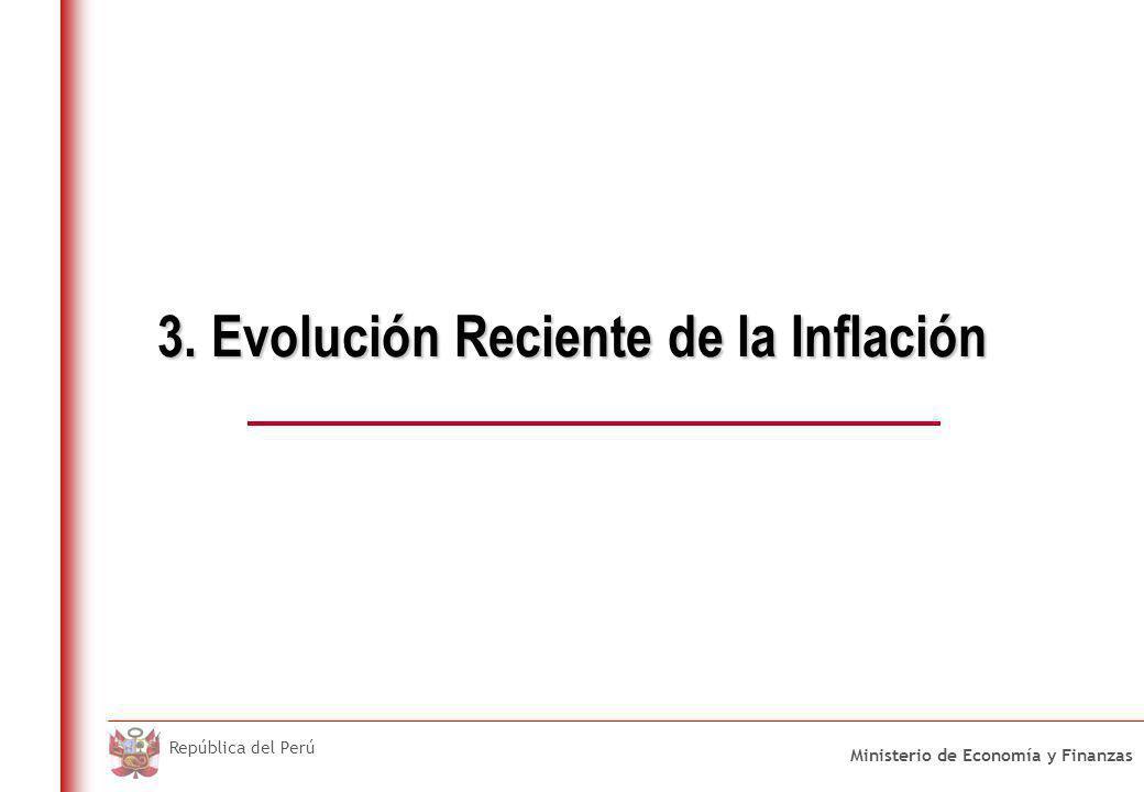Inflación Total e Inflación Subyacente