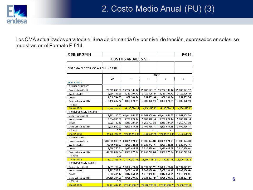 2. Costo Medio Anual (PU) (3)