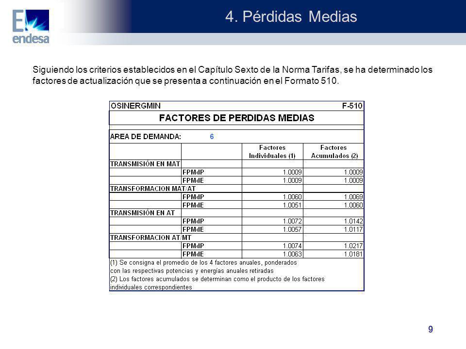 4. Pérdidas Medias