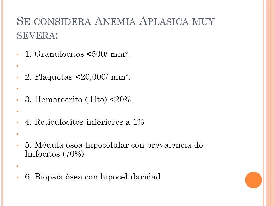 Se considera Anemia Aplasica muy severa:
