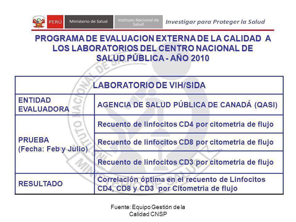LABORATORIO DE VIH/SIDA