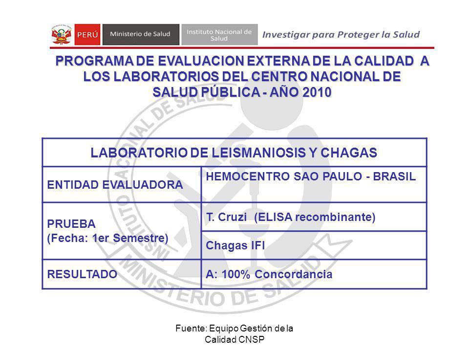 LABORATORIO DE LEISMANIOSIS Y CHAGAS