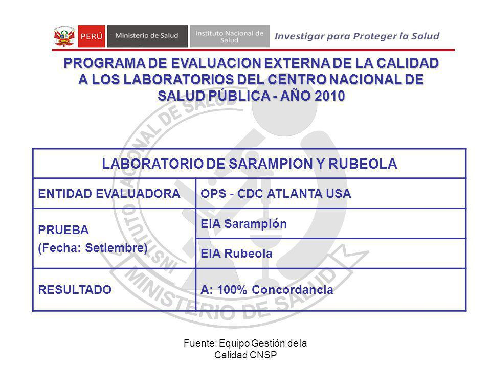 LABORATORIO DE SARAMPION Y RUBEOLA
