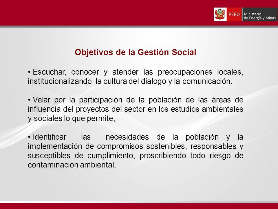 Objetivos de la Gestión Social