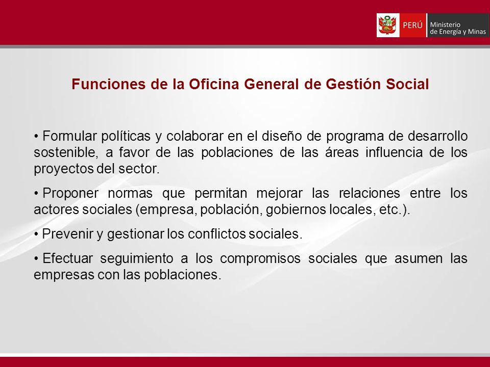 Funciones de la Oficina General de Gestión Social