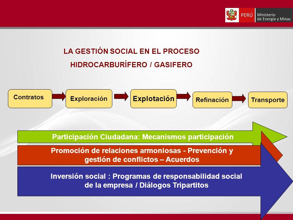 LA GESTIÓN SOCIAL EN EL PROCESO HIDROCARBURÍFERO / GASIFERO