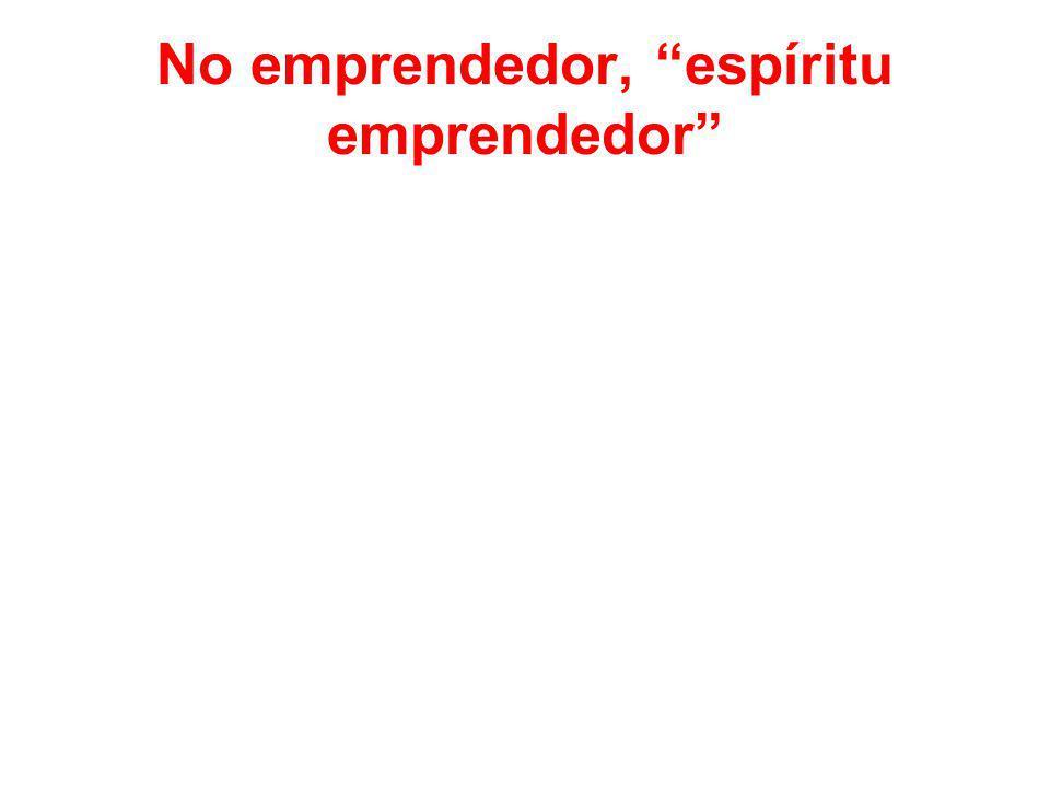 No emprendedor, espíritu emprendedor