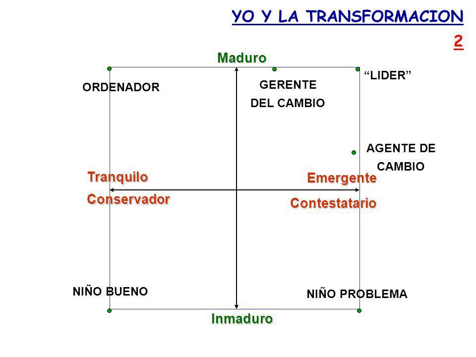 YO Y LA TRANSFORMACION 2 Maduro Tranquilo Emergente Conservador
