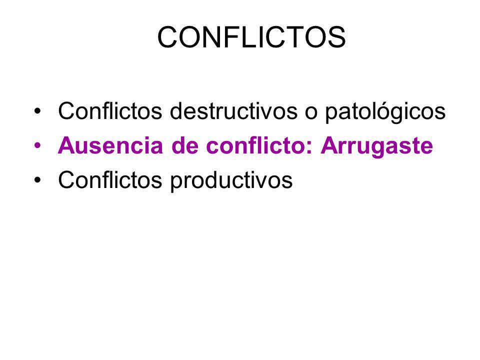 CONFLICTOS Conflictos destructivos o patológicos