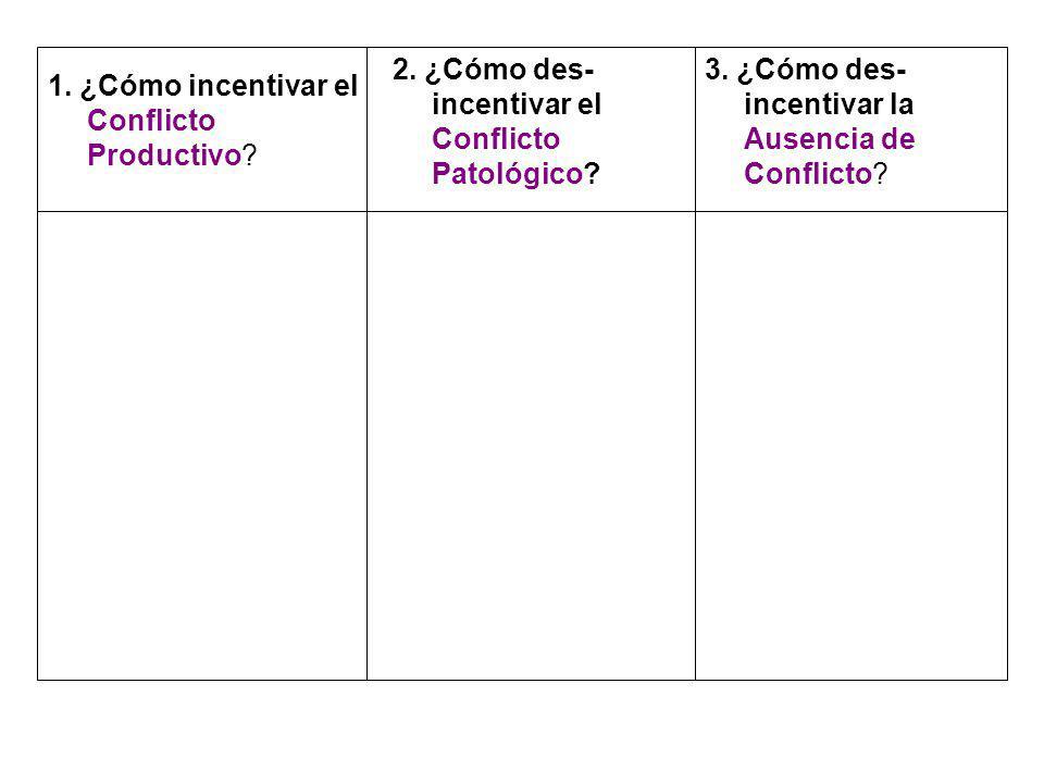 2. ¿Cómo des-incentivar el Conflicto Patológico