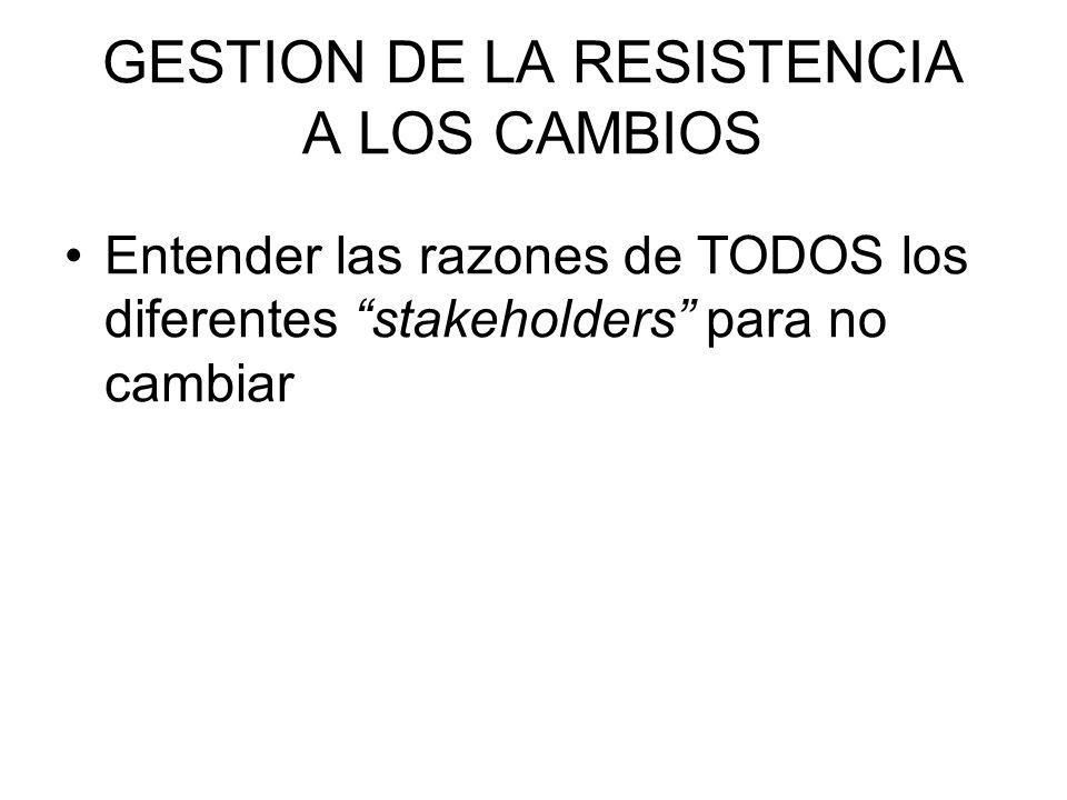 GESTION DE LA RESISTENCIA A LOS CAMBIOS