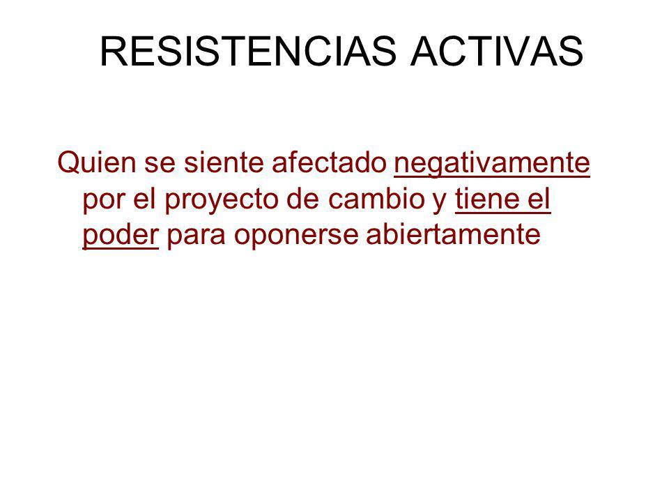 RESISTENCIAS ACTIVAS Quien se siente afectado negativamente por el proyecto de cambio y tiene el poder para oponerse abiertamente.