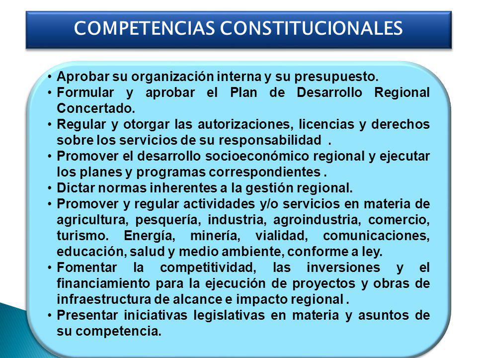 COMPETENCIAS CONSTITUCIONALES