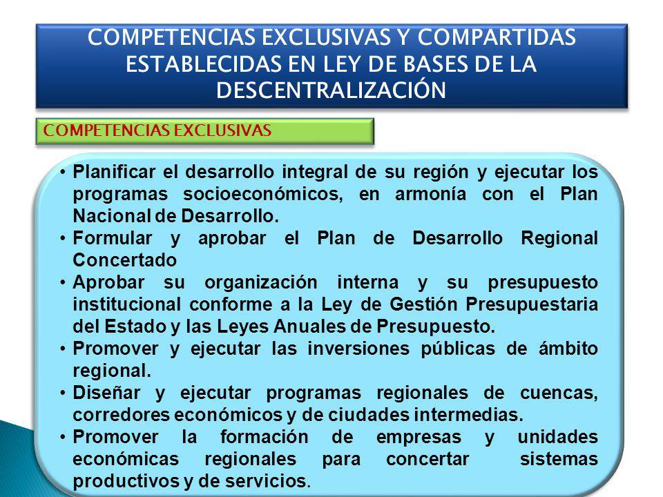 COMPETENCIAS EXCLUSIVAS Y COMPARTIDAS ESTABLECIDAS EN LEY DE BASES DE LA DESCENTRALIZACIÓN