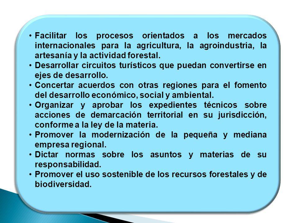Facilitar los procesos orientados a los mercados internacionales para la agricultura, la agroindustria, la artesanía y la actividad forestal.