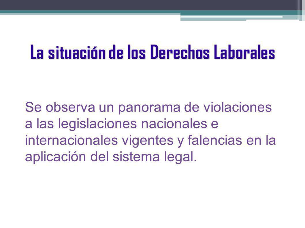 La situación de los Derechos Laborales