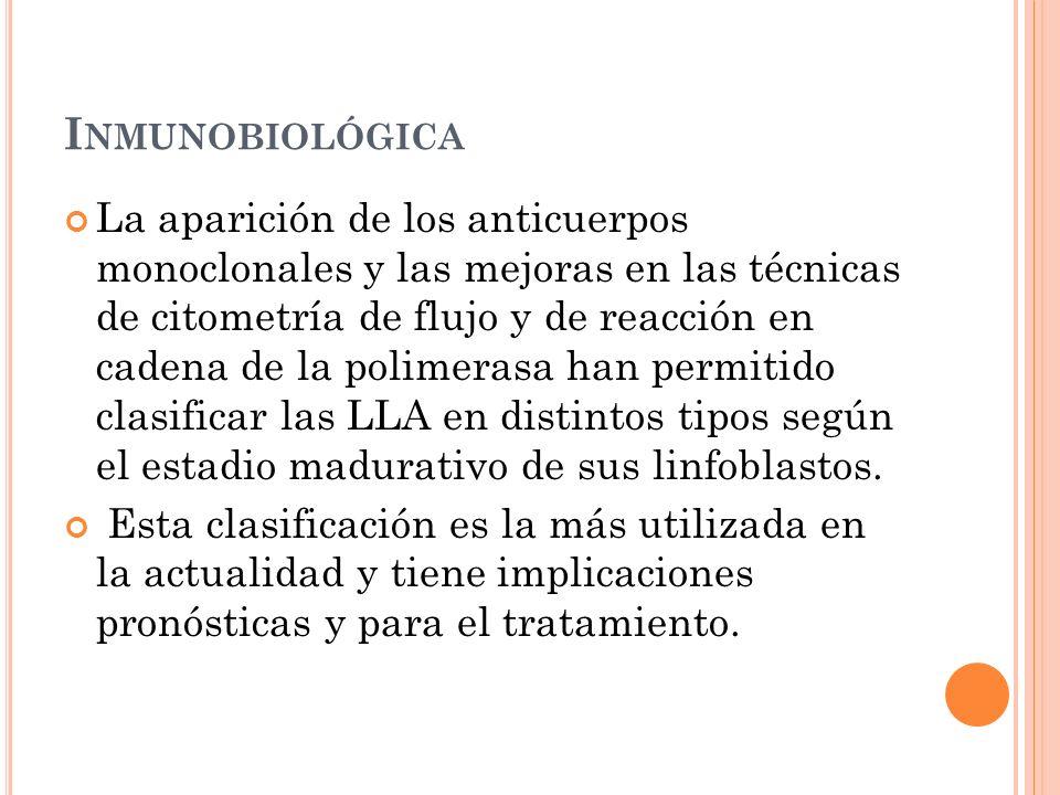 Inmunobiológica